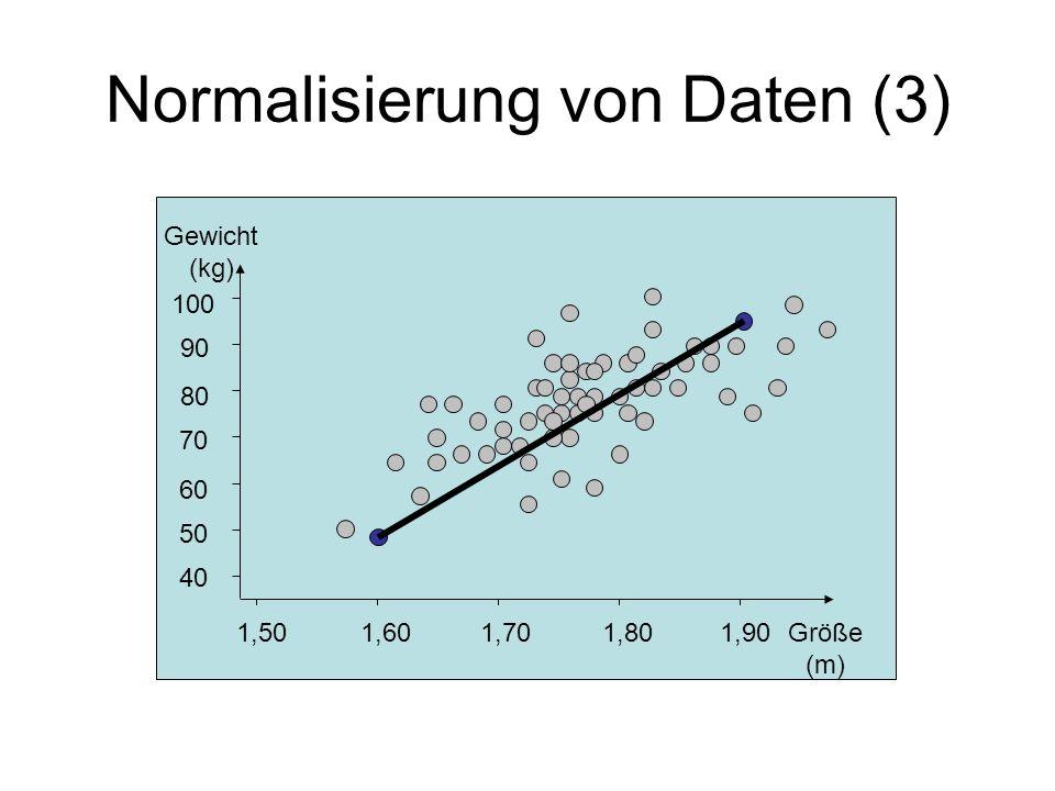 Normalisierung von Daten (3)