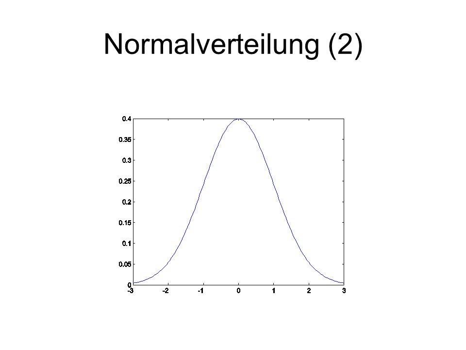 Normalverteilung (2)