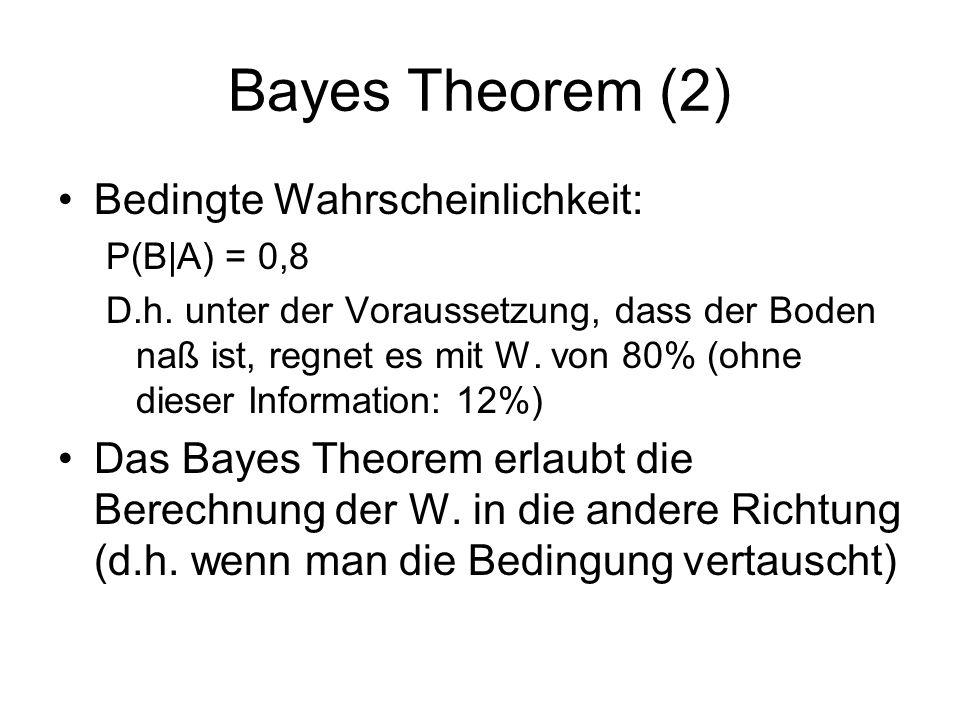 Bayes Theorem (2) Bedingte Wahrscheinlichkeit: