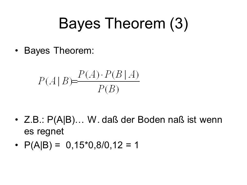 Bayes Theorem (3) Bayes Theorem: