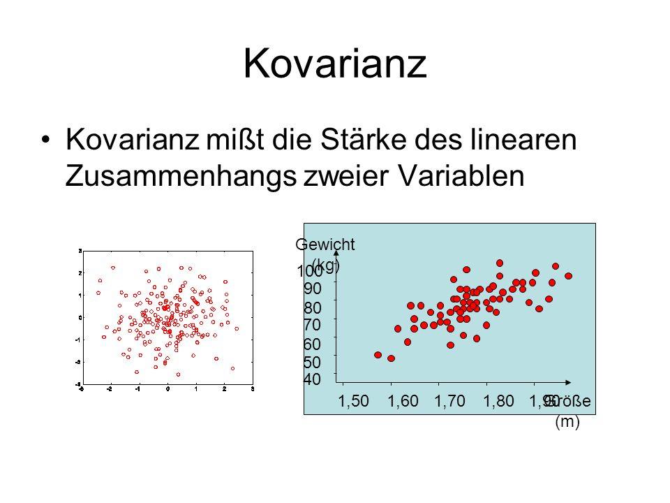 Kovarianz Kovarianz mißt die Stärke des linearen Zusammenhangs zweier Variablen. 1,50. 1,60. 1,70.