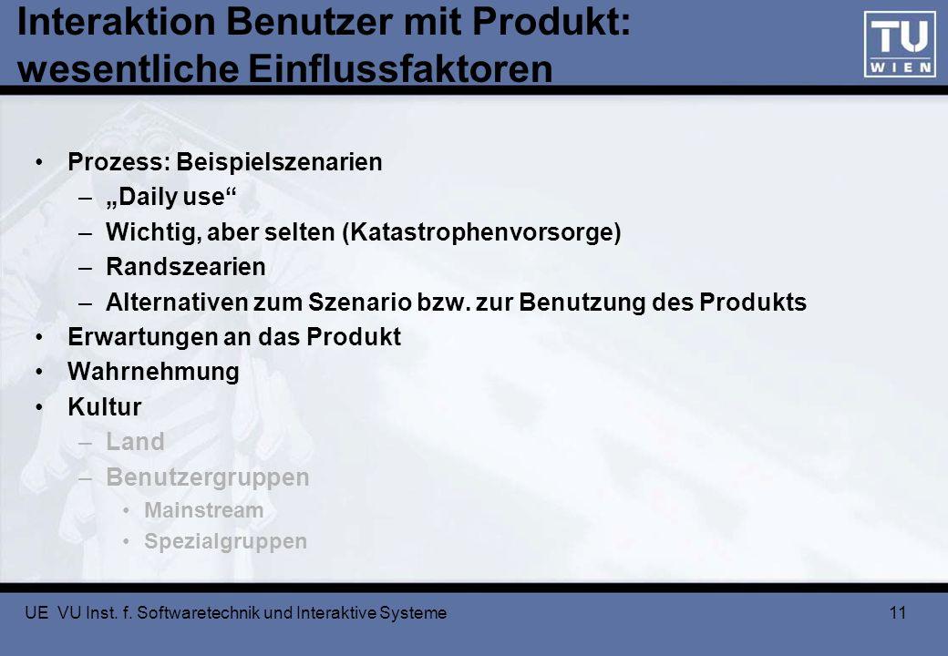 Interaktion Benutzer mit Produkt: wesentliche Einflussfaktoren