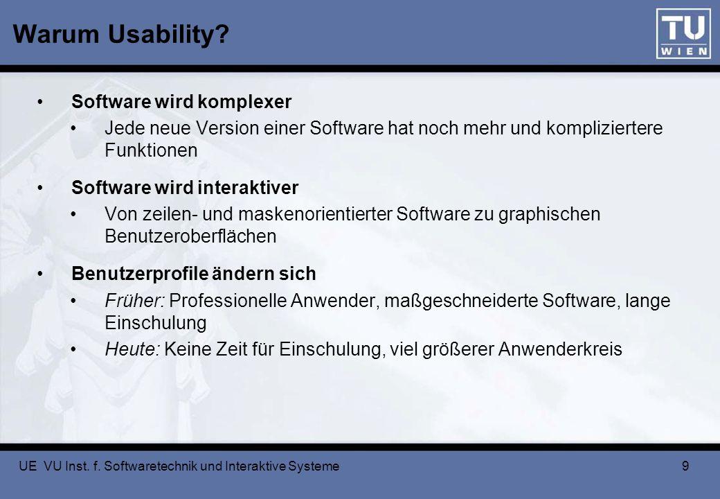 Warum Usability Software wird komplexer