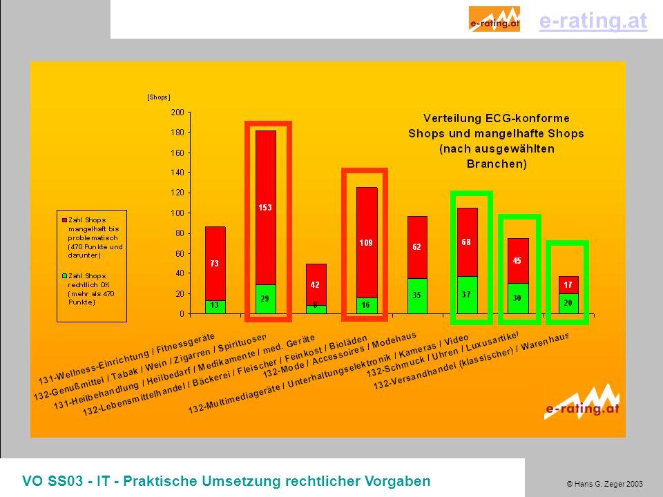 e-rating.at VO SS03 - IT - Praktische Umsetzung rechtlicher Vorgaben