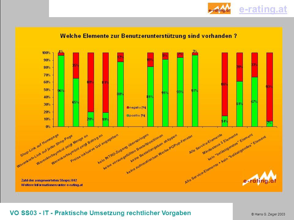 e-rating.at VO SS03 - IT - Praktische Umsetzung rechtlicher Vorgaben -