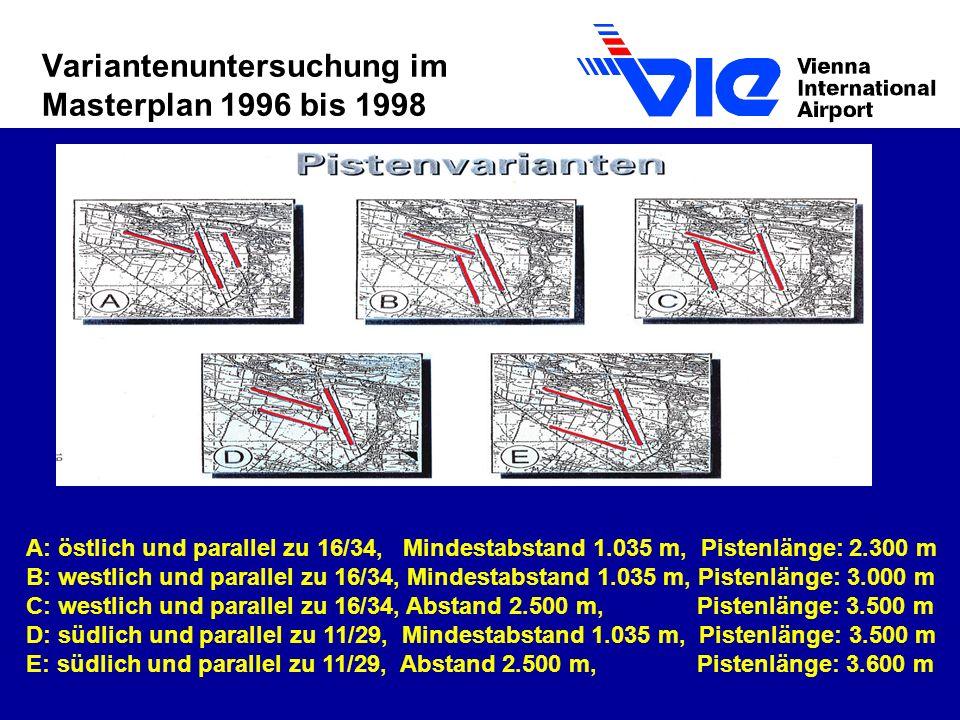 Variantenuntersuchung im Masterplan 1996 bis 1998