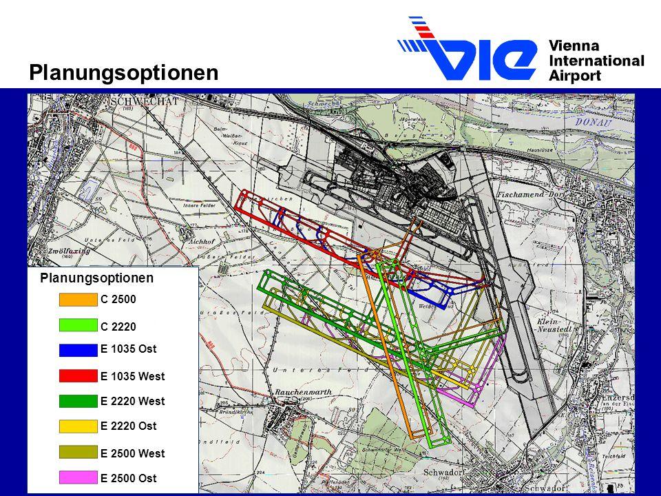 Planungsoptionen Planungsoptionen C 2500 C 2220 E 1035 Ost E 1035 West