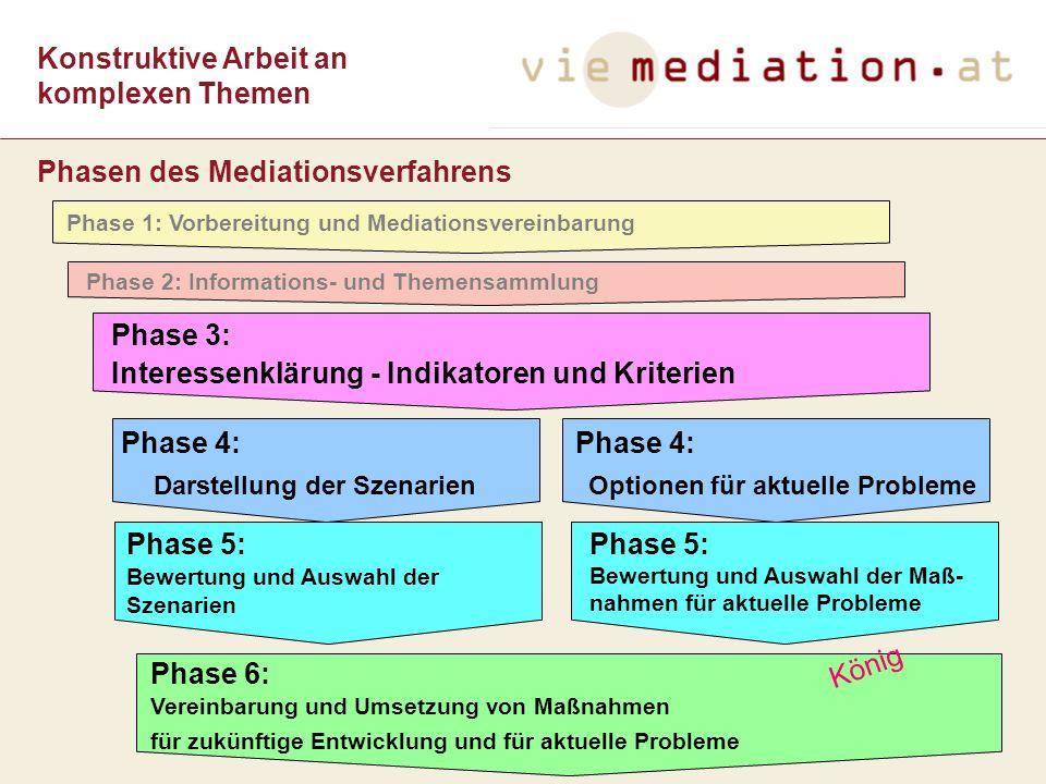 Phasen des Mediationsverfahrens