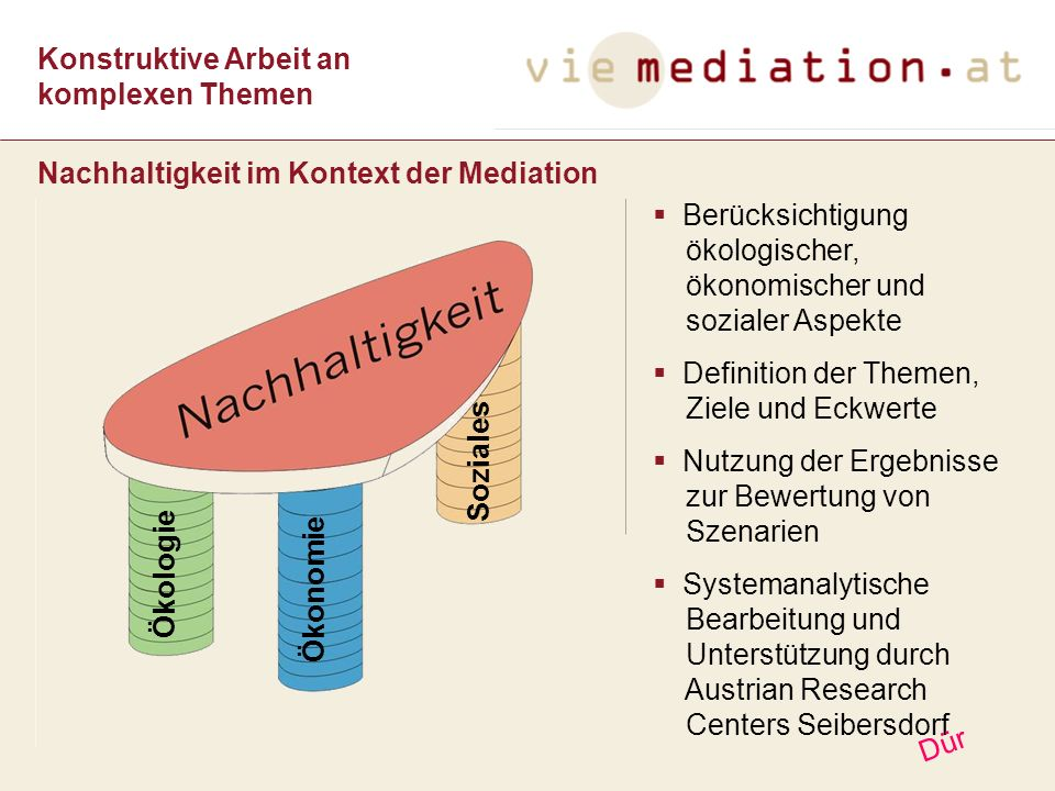 Nachhaltigkeit im Kontext der Mediation