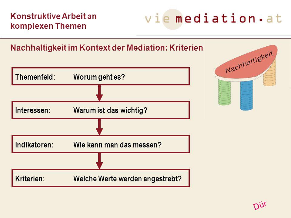 Nachhaltigkeit im Kontext der Mediation: Kriterien