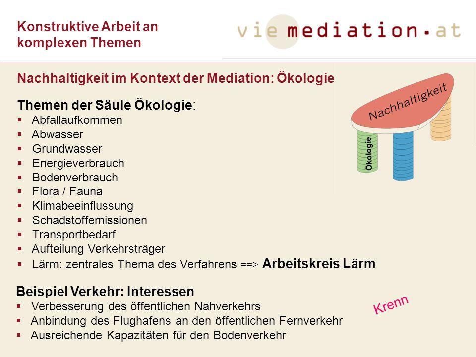 Nachhaltigkeit im Kontext der Mediation: Ökologie