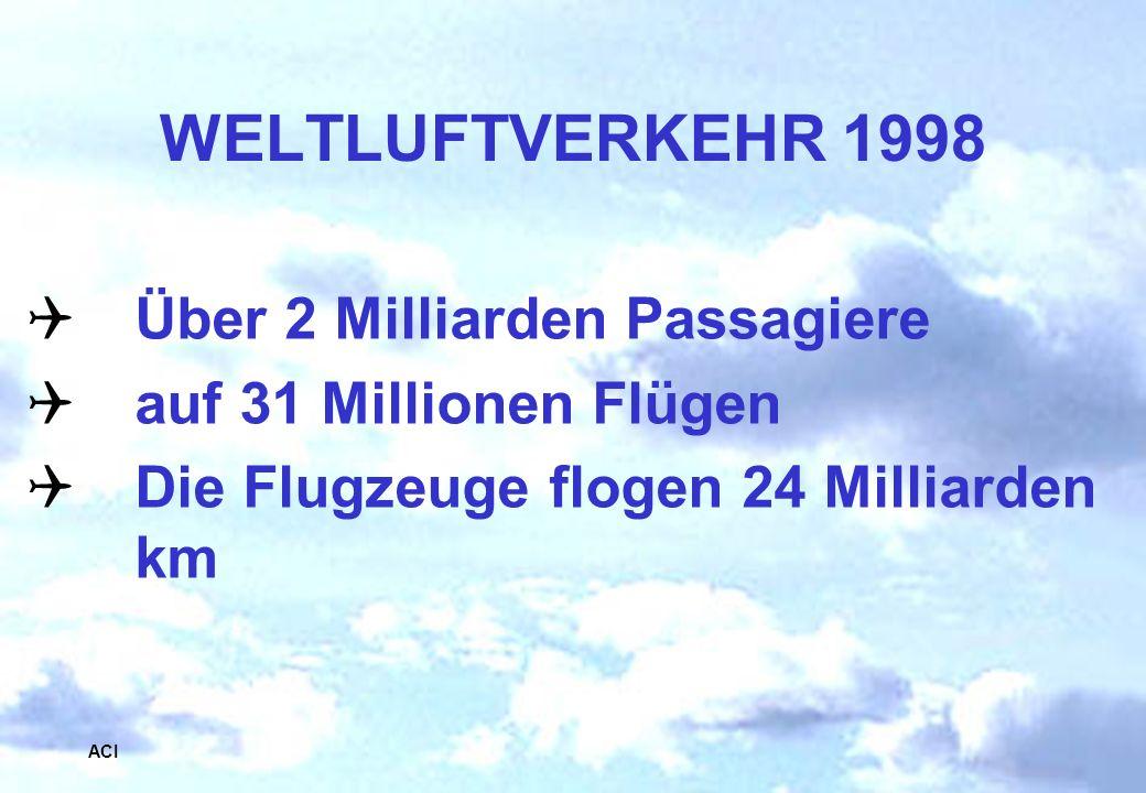 WELTLUFTVERKEHR 1998 Über 2 Milliarden Passagiere