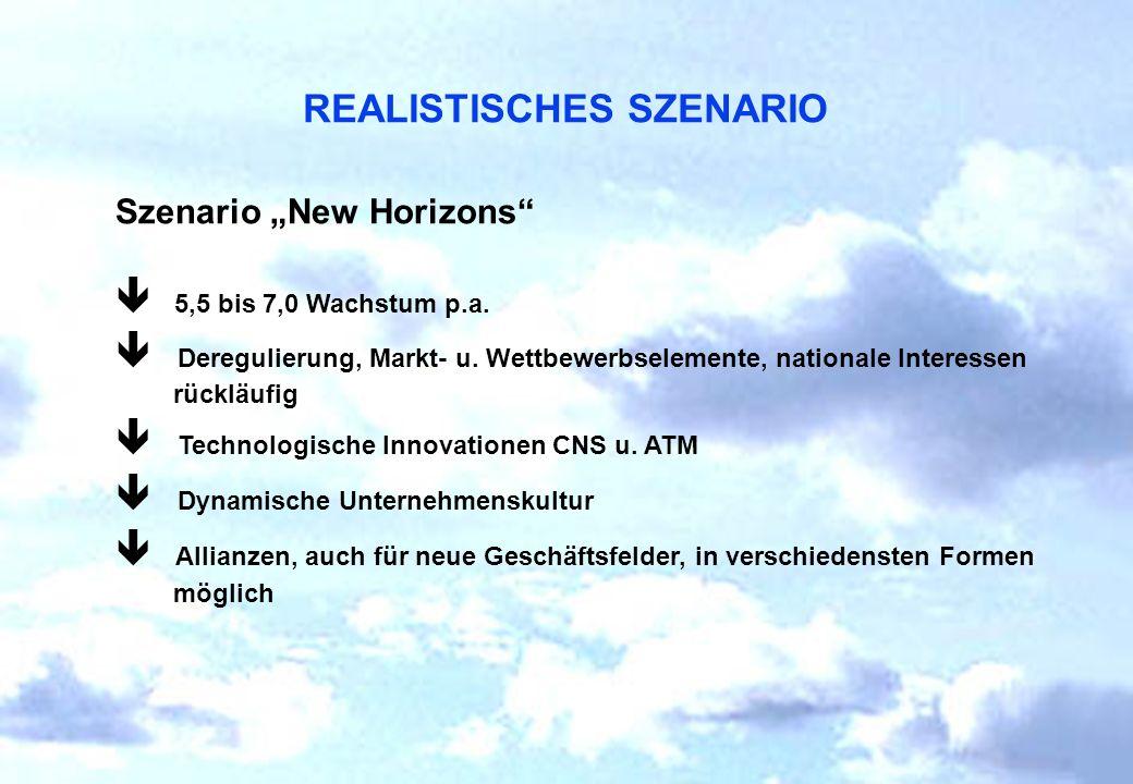 REALISTISCHES SZENARIO