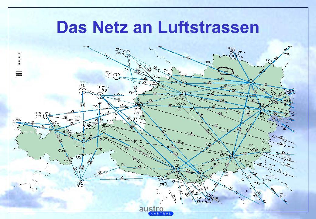 Das Netz an Luftstrassen