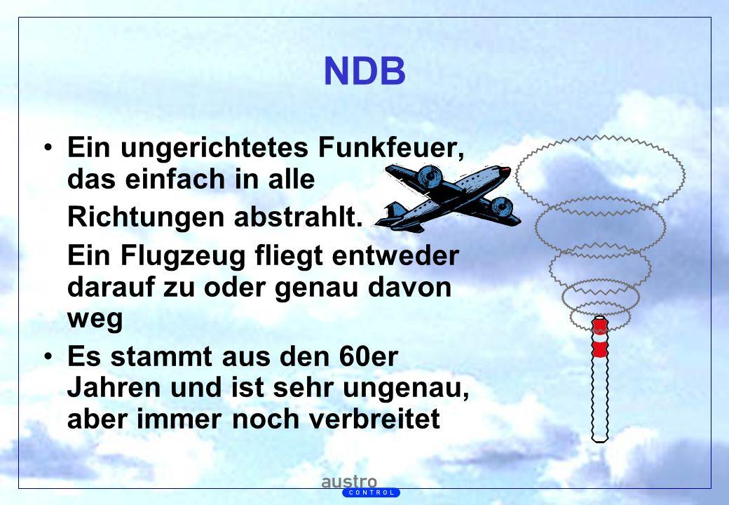 NDB Ein ungerichtetes Funkfeuer, das einfach in alle