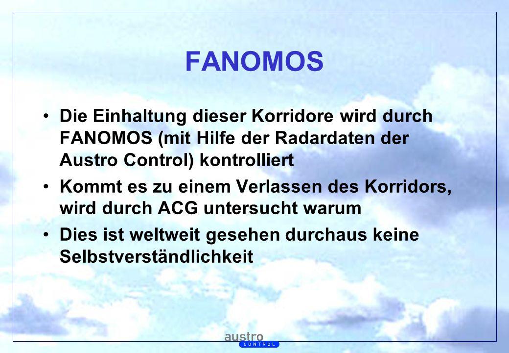 FANOMOS Die Einhaltung dieser Korridore wird durch FANOMOS (mit Hilfe der Radardaten der Austro Control) kontrolliert.