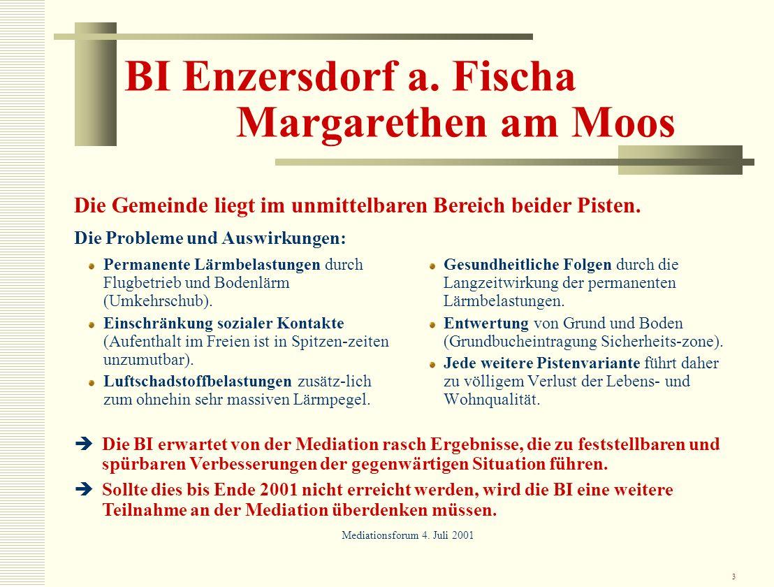 BI Enzersdorf a. Fischa Margarethen am Moos