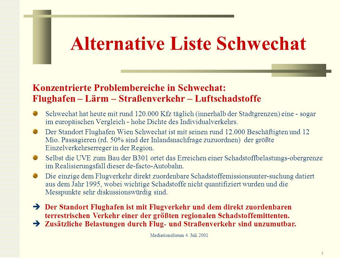 Alternative Liste Schwechat