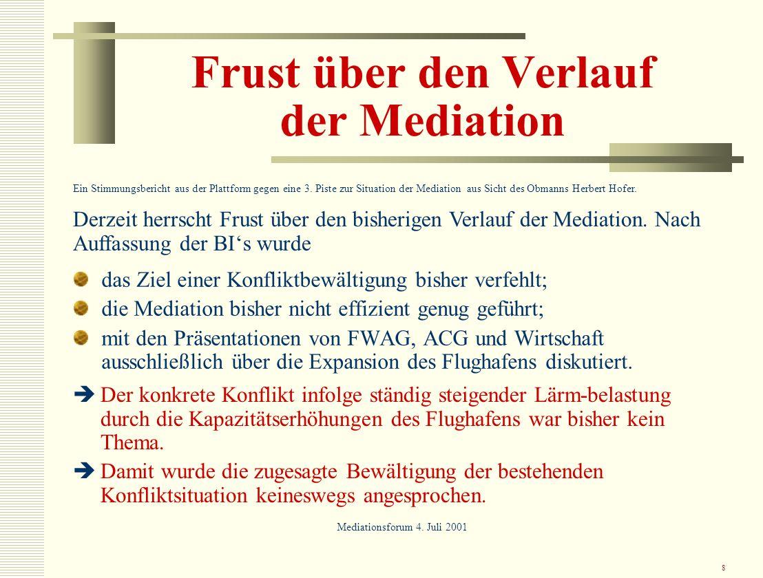 Frust über den Verlauf der Mediation