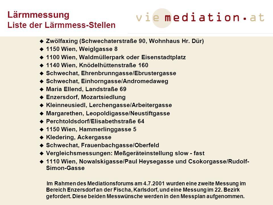 Lärmmessung Liste der Lärmmess-Stellen
