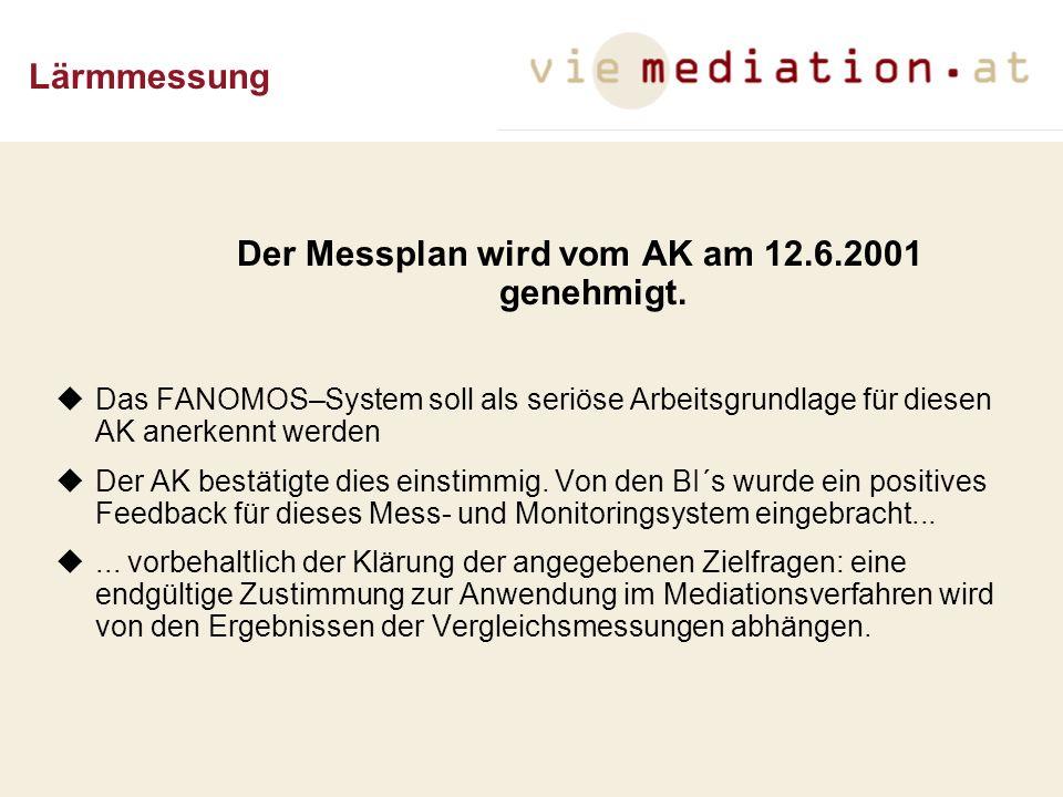 Der Messplan wird vom AK am 12.6.2001 genehmigt.