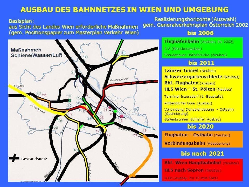 AUSBAU DES BAHNNETZES IN WIEN UND UMGEBUNG