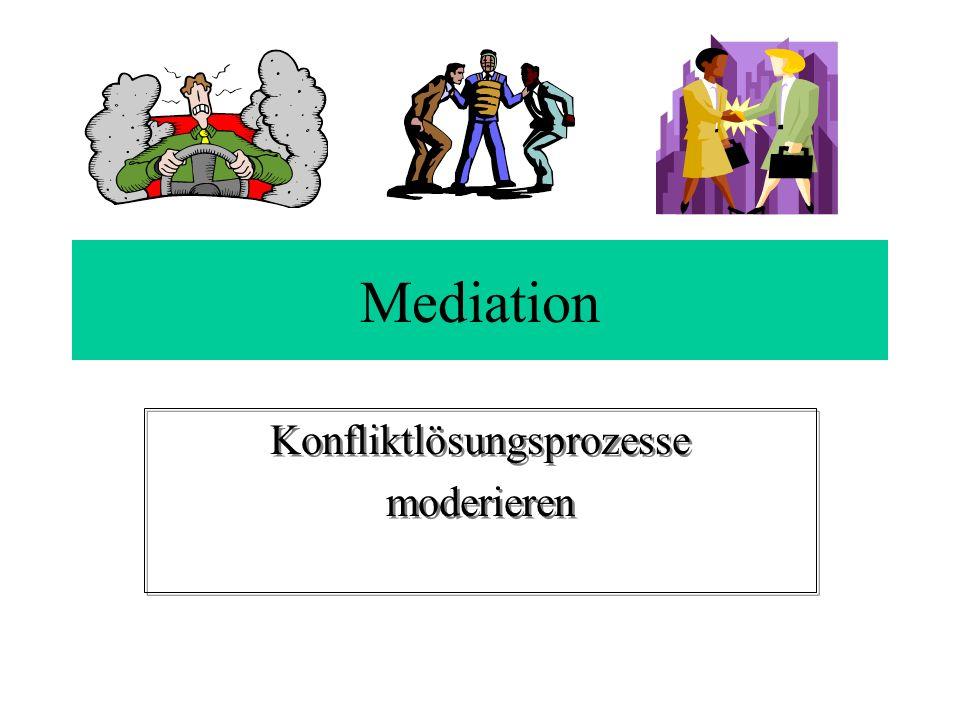 Konfliktlösungsprozesse moderieren