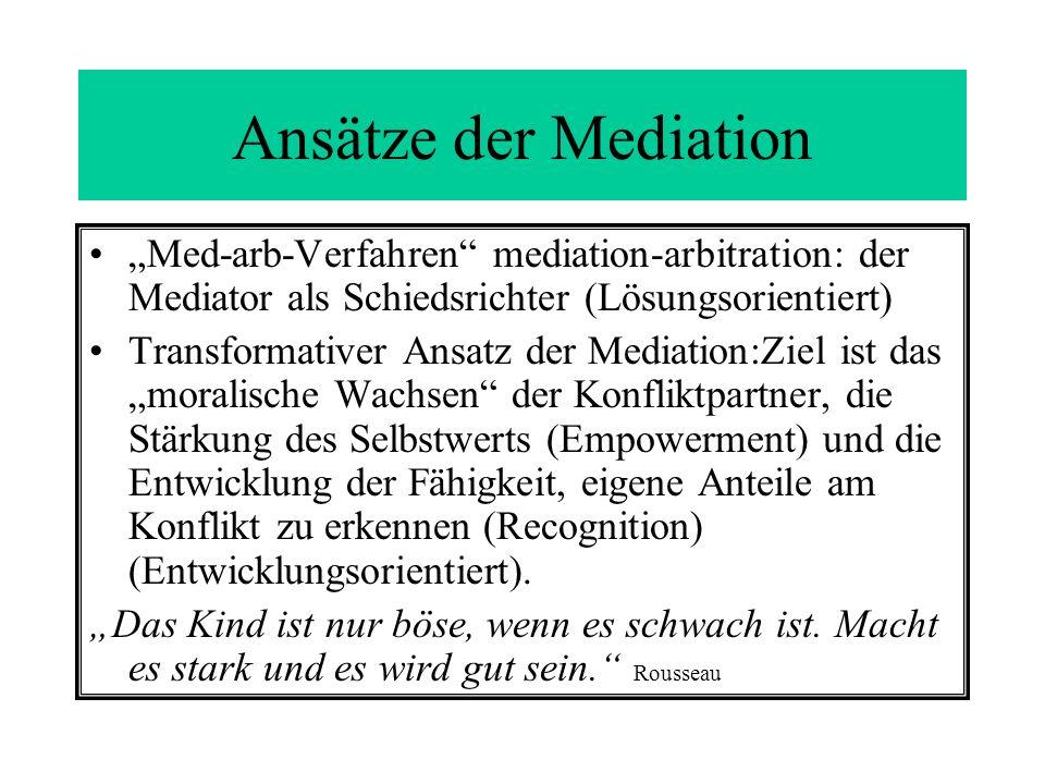 """Ansätze der Mediation """"Med-arb-Verfahren mediation-arbitration: der Mediator als Schiedsrichter (Lösungsorientiert)"""