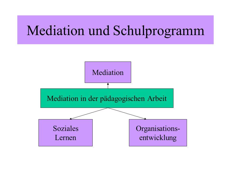 Mediation und Schulprogramm