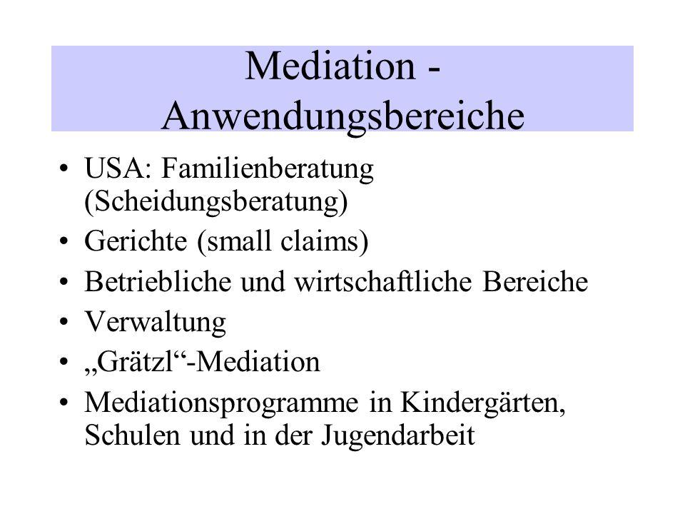 Mediation - Anwendungsbereiche