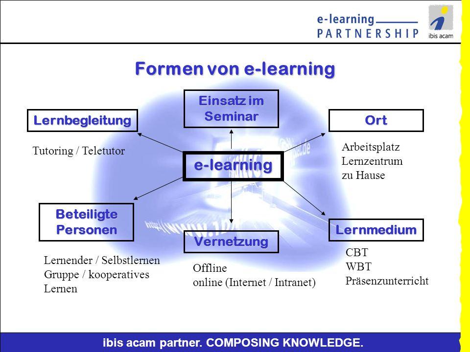 Formen von e-learning e-learning Einsatz im Seminar Lernbegleitung Ort