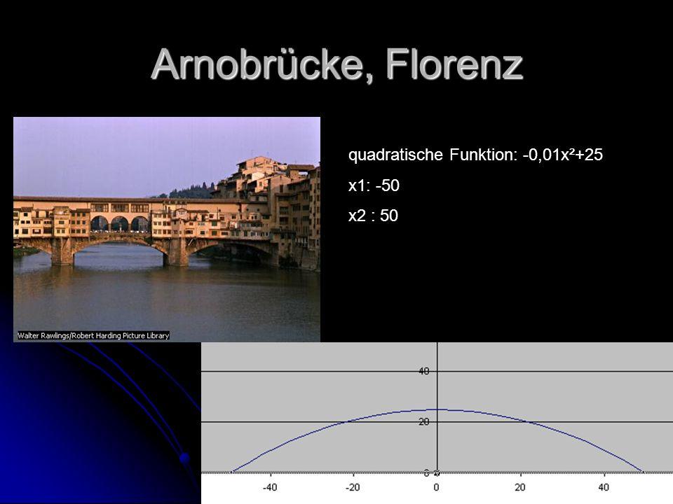 Arnobrücke, Florenz quadratische Funktion: -0,01x²+25 x1: -50 x2 : 50