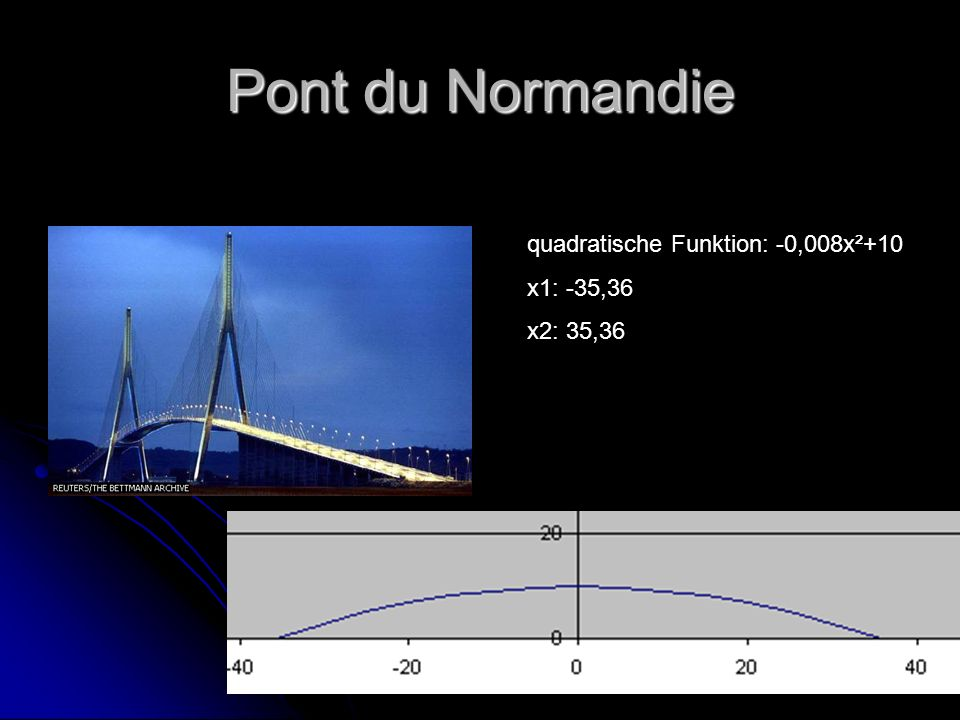 Pont du Normandie quadratische Funktion: -0,008x²+10 x1: -35,36