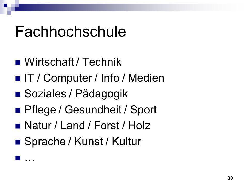 Fachhochschule Wirtschaft / Technik IT / Computer / Info / Medien