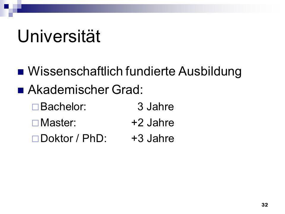 Universität Wissenschaftlich fundierte Ausbildung Akademischer Grad: