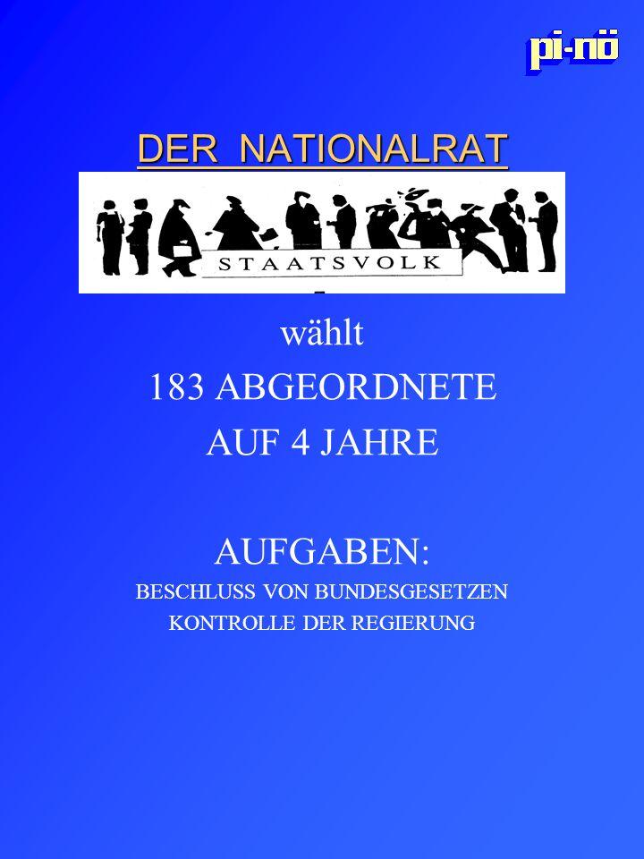 DER NATIONALRAT STAATSVOLK wählt 183 ABGEORDNETE AUF 4 JAHRE AUFGABEN: