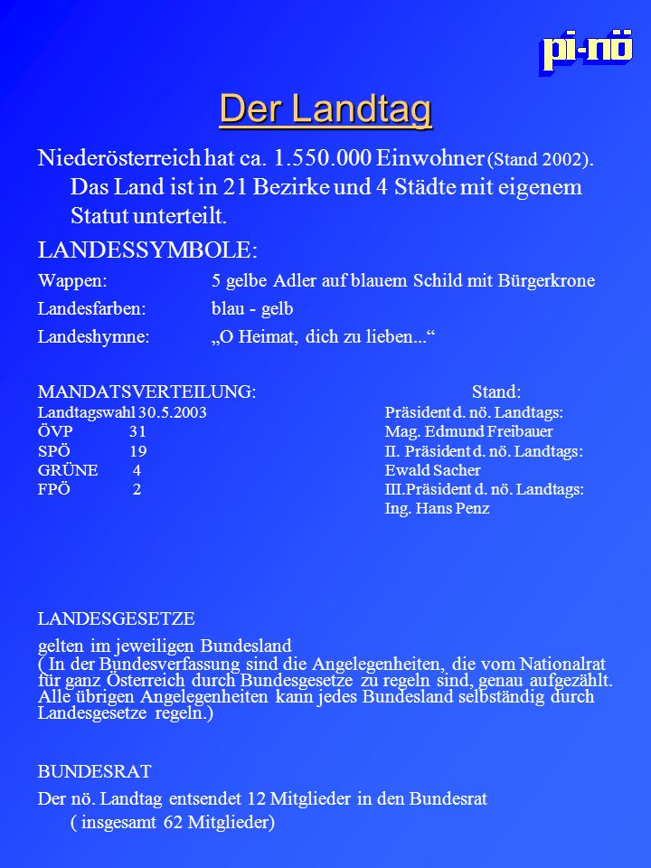 Der Landtag Niederösterreich hat ca. 1.550.000 Einwohner (Stand 2002). Das Land ist in 21 Bezirke und 4 Städte mit eigenem Statut unterteilt.