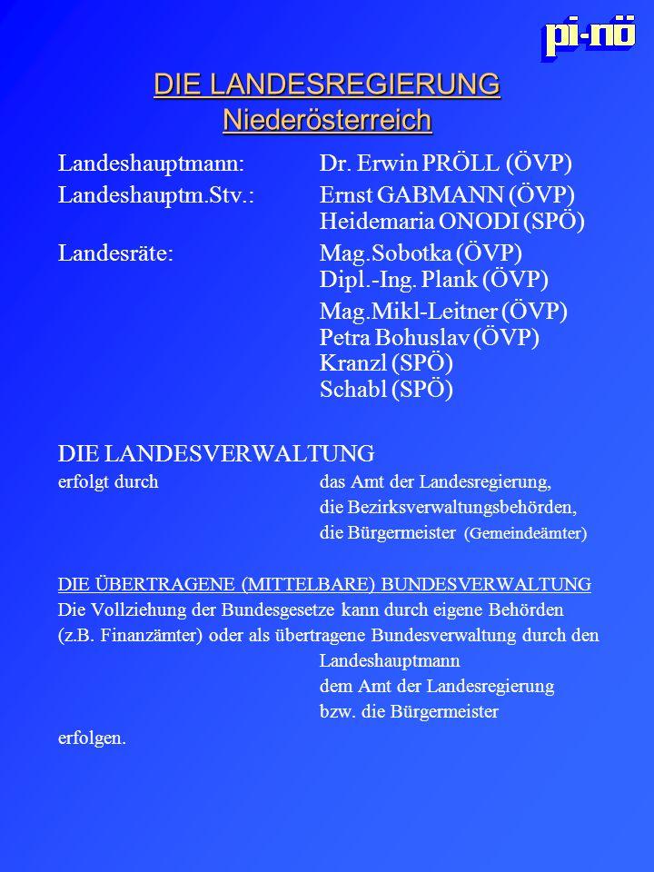 DIE LANDESREGIERUNG Niederösterreich