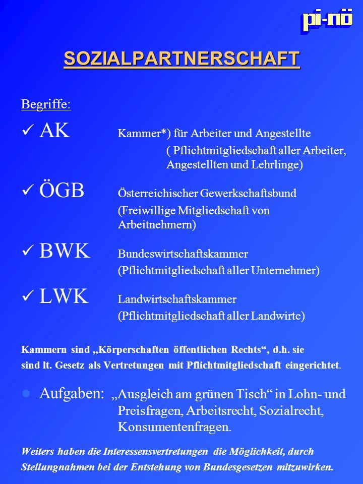 BWK Bundeswirtschaftskammer (Pflichtmitgliedschaft aller Unternehmer)