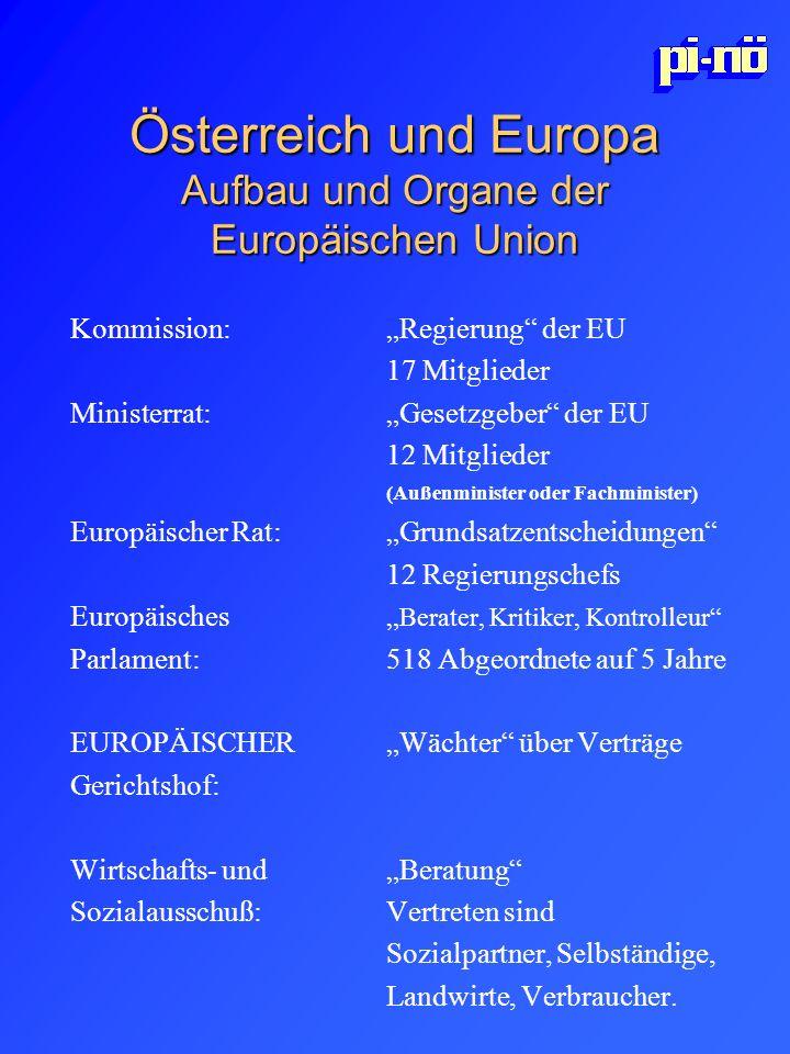 Österreich und Europa Aufbau und Organe der Europäischen Union