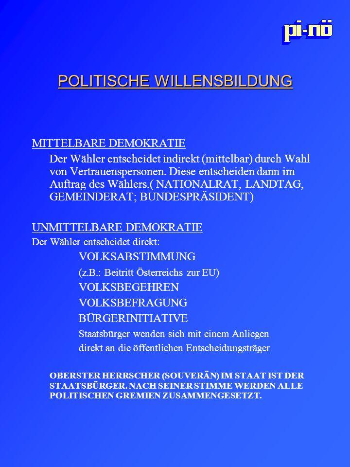 POLITISCHE WILLENSBILDUNG