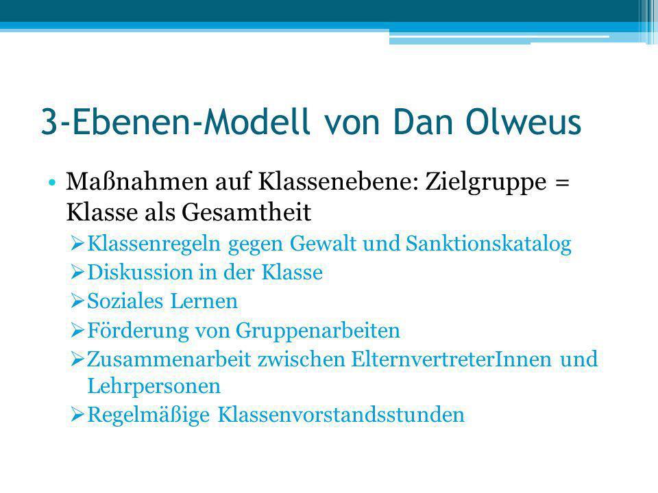 3-Ebenen-Modell von Dan Olweus