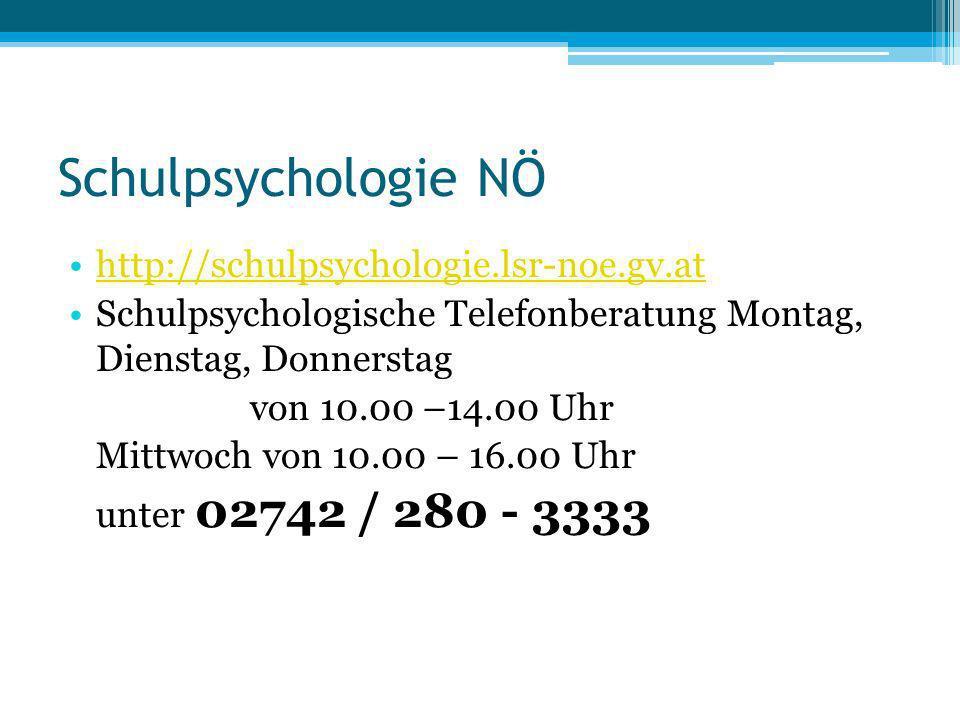 Schulpsychologie NÖ http://schulpsychologie.lsr-noe.gv.at