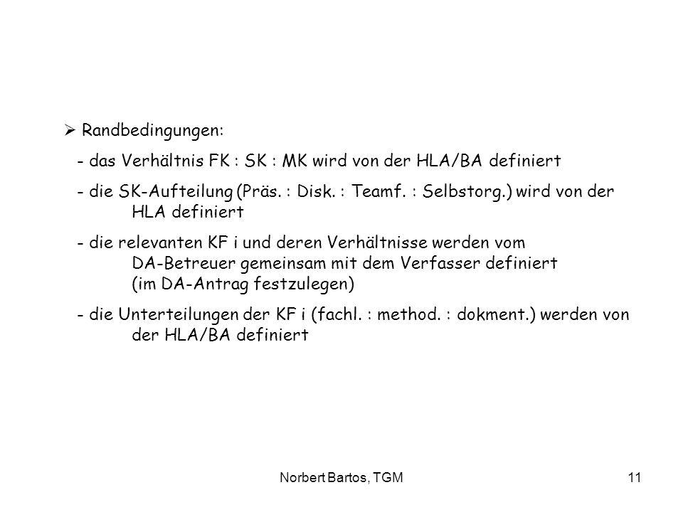 - das Verhältnis FK : SK : MK wird von der HLA/BA definiert