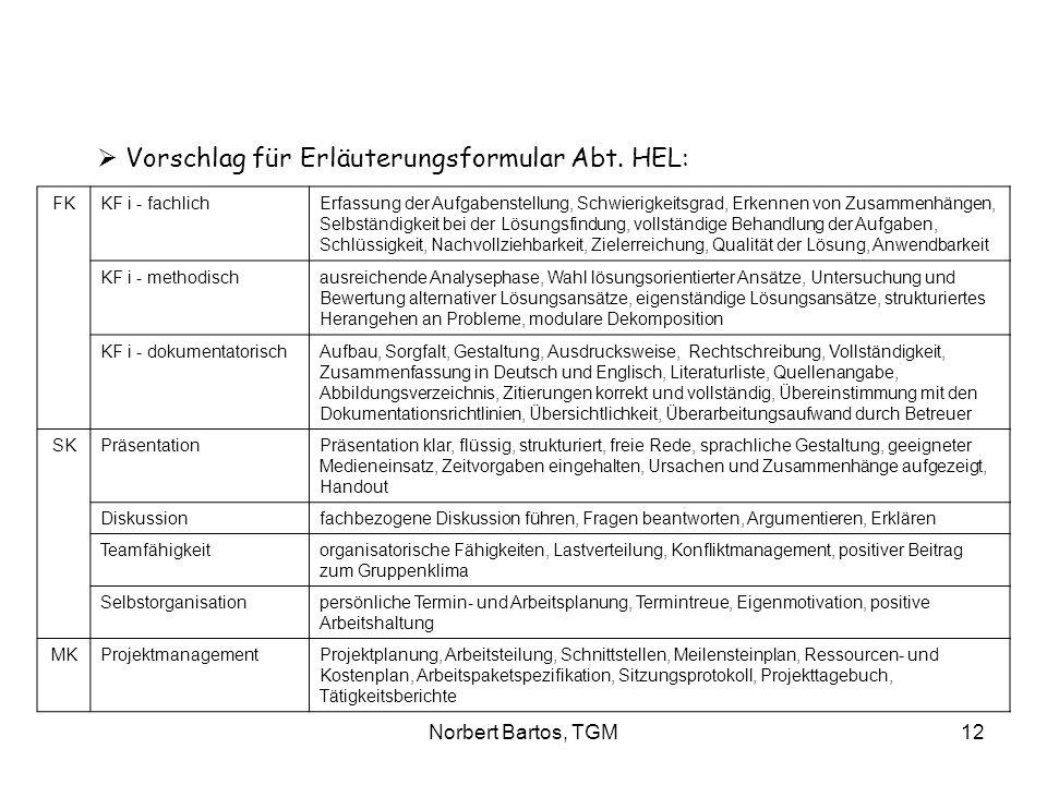 Vorschlag für Erläuterungsformular Abt. HEL: