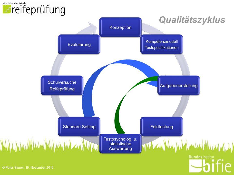 Qualitätszyklus