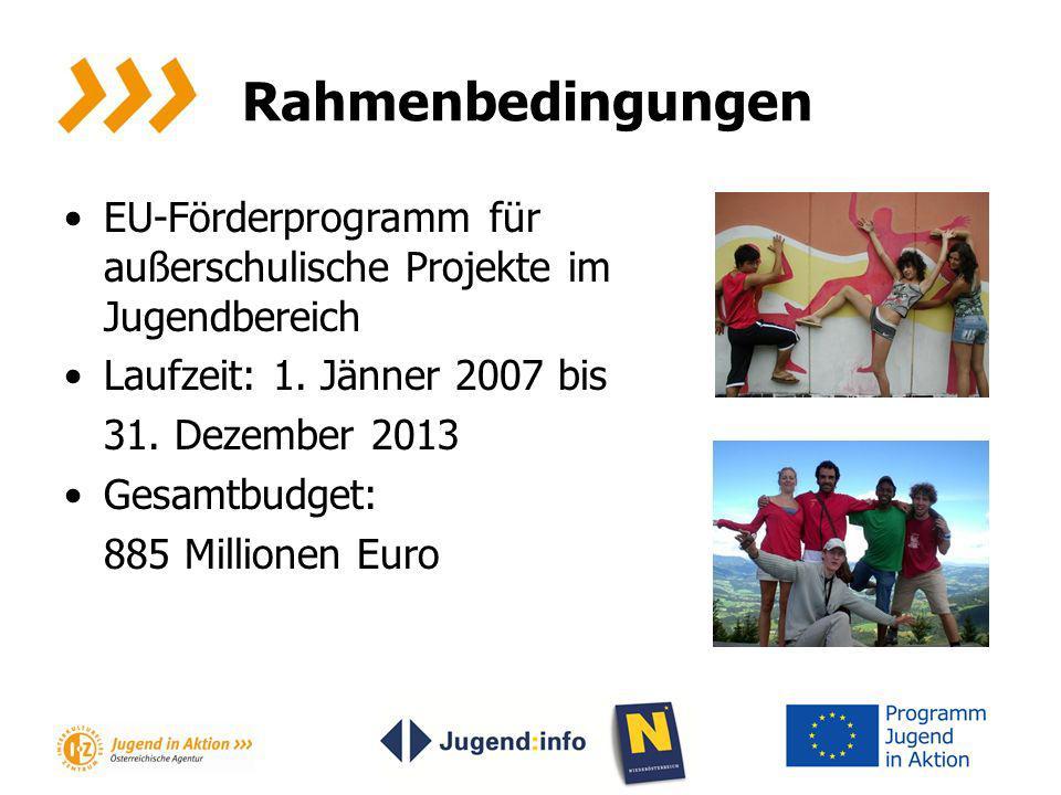 Rahmenbedingungen EU-Förderprogramm für außerschulische Projekte im Jugendbereich. Laufzeit: 1. Jänner 2007 bis.