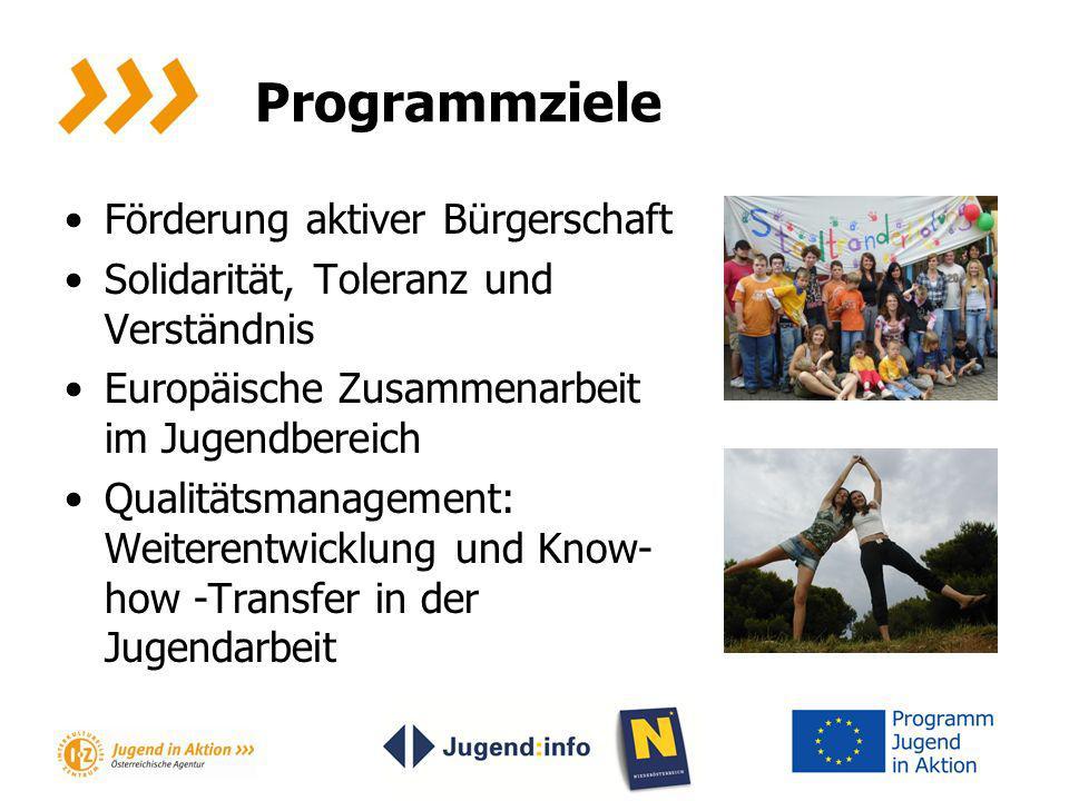 Programmziele Förderung aktiver Bürgerschaft