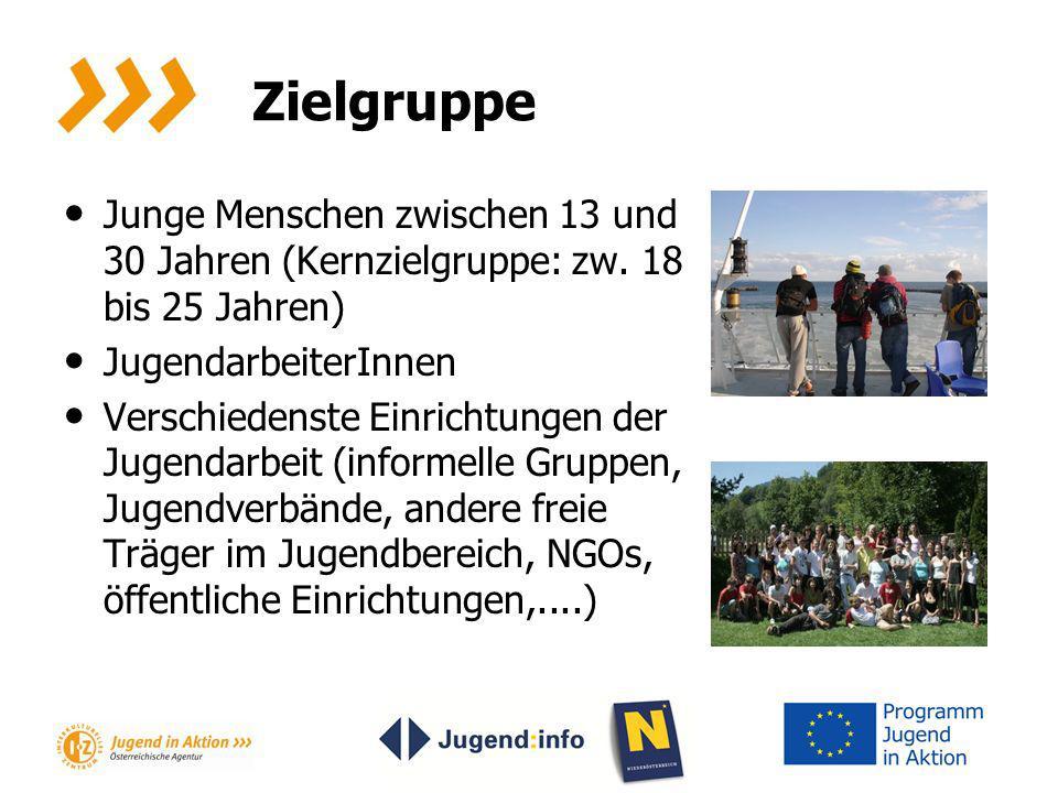 Zielgruppe Junge Menschen zwischen 13 und 30 Jahren (Kernzielgruppe: zw. 18 bis 25 Jahren) JugendarbeiterInnen.
