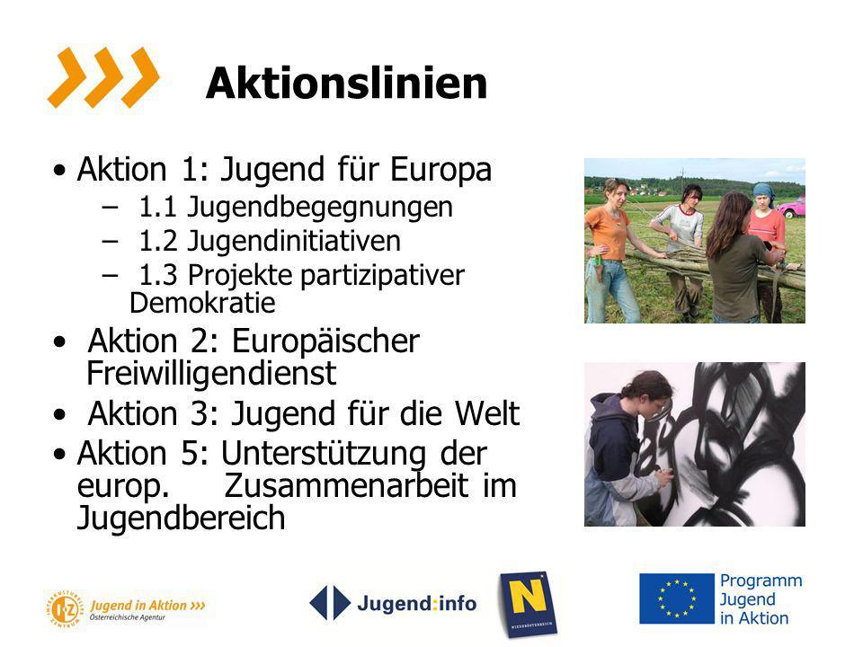 Aktionslinien Aktion 1: Jugend für Europa